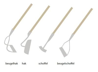 moestuin-hakenschoffel-tekening
