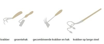 moestuin-handcultivator-tekening